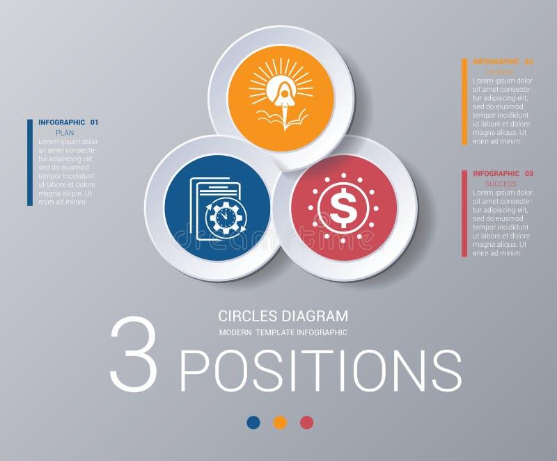 Kreisdiagramm Element-Schablone infographics 3 Positionen lizenzfreie abbildung