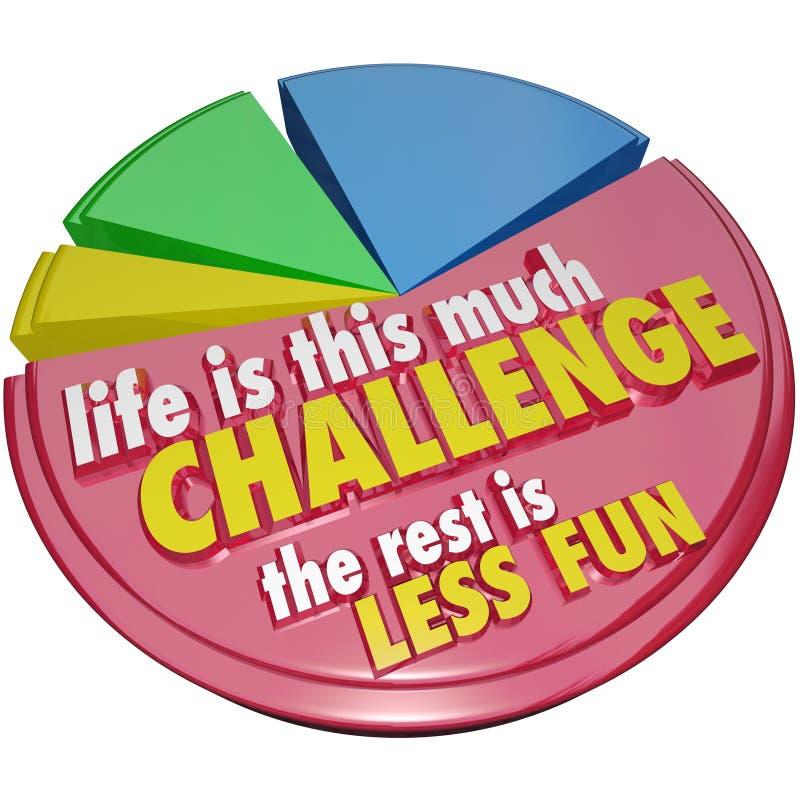 Kreisdiagramm-Leben dieser viele Herausforderungs-Rest weniger Spaß vektor abbildung