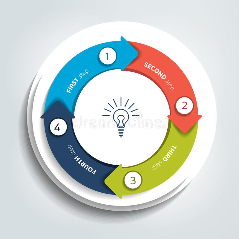 Kreisen Sie ein, rundes geteilt in die Pfeile mit vier Teilen Schablone, Entwurf, Diagramm, Diagramm, Diagramm, Darstellung lizenzfreie abbildung