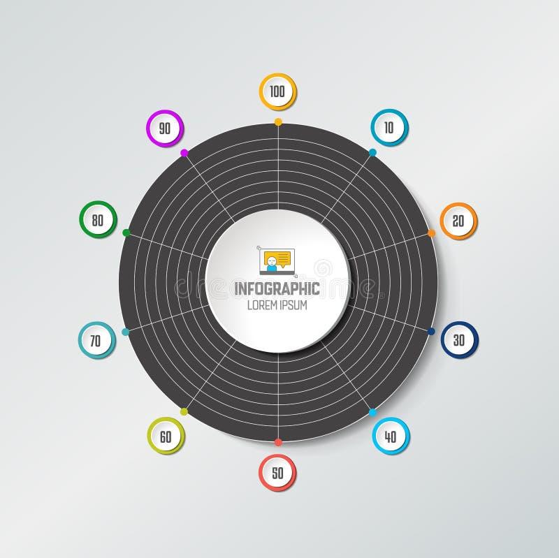 Kreisen Sie Radar, Spinnennettodiagramm, Diagramm ein Infographics-Element stock abbildung