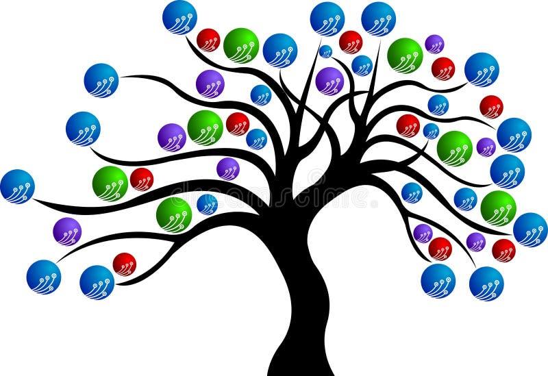 Kreisläufbaum lizenzfreie abbildung