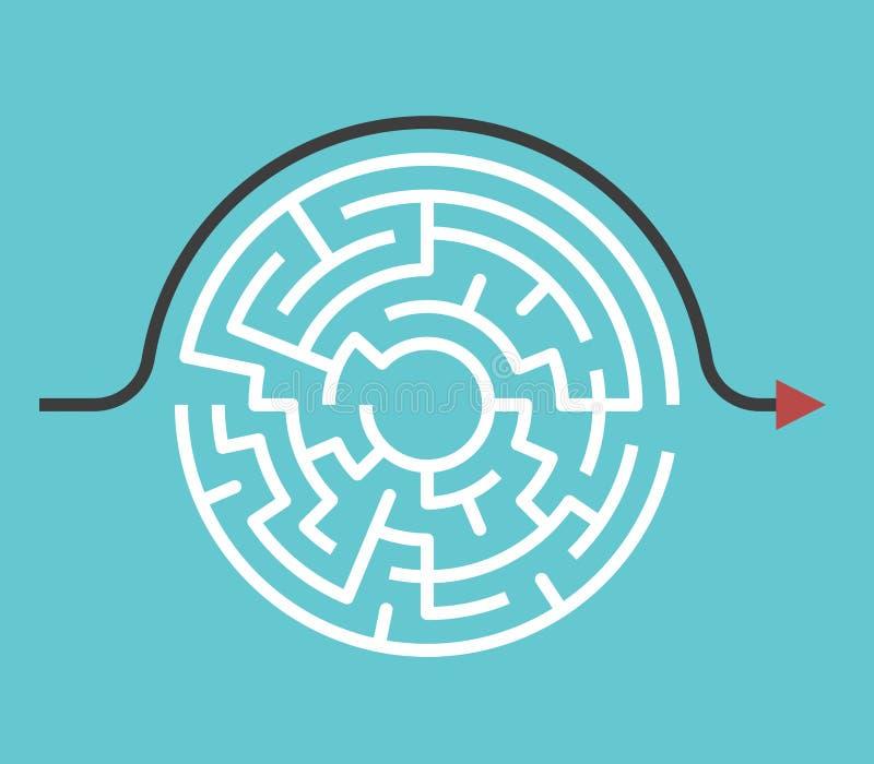 Kreislabyrinth, Überbrückungsweg stock abbildung