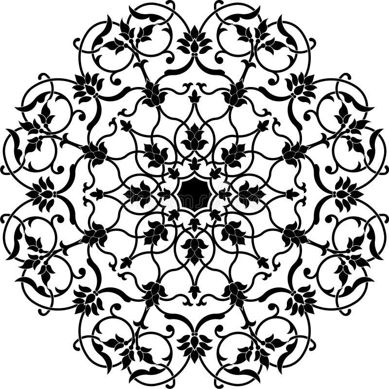Kreismuster stock abbildung