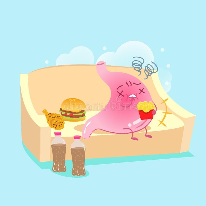 Kreskówka żołądek z zgagą ilustracji