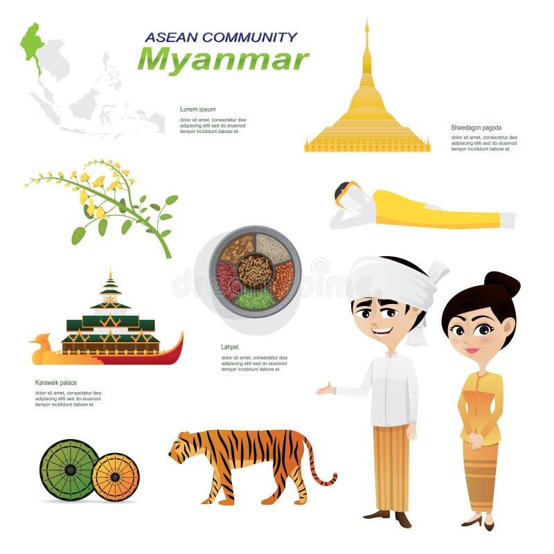 Kreskówka infographic Myanmar asean społeczność ilustracja wektor