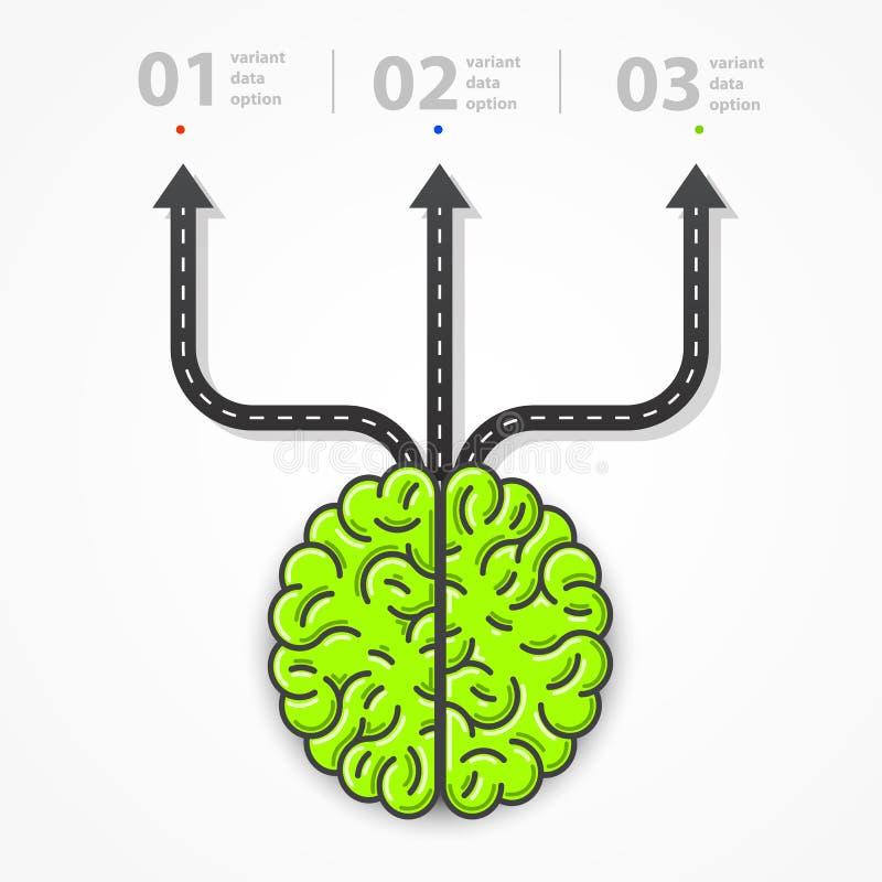 Kreskówka mózg zielony znak i trzy opci Czyści wektor ilustracji