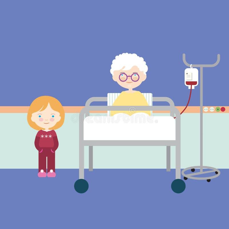 Kreskówka projekta płaska ilustracja stary i chory kobiety lying on the beach na łóżku w szpitalu Wnuczka lub młoda dziewczyna od royalty ilustracja