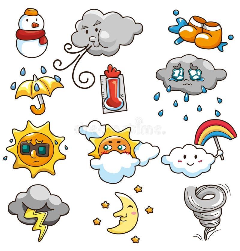 kreskówki ikony pogoda royalty ilustracja