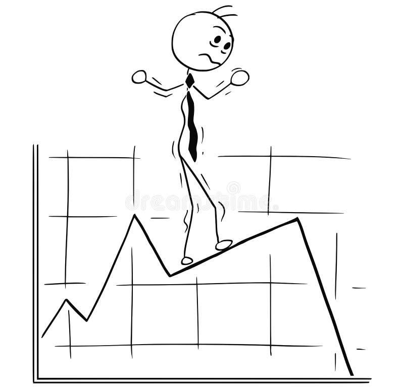 Kreskówki ilustracja Chodzi Ostrożnie na wykresie Biznesowy mężczyzna ilustracji