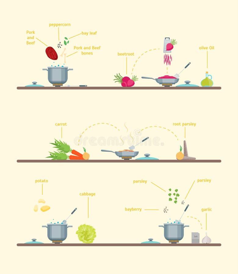 Kreskówki kucharstwa naczyń kroki z składnikami wektor royalty ilustracja