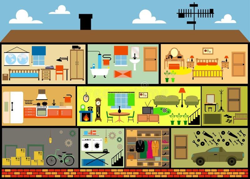 Kreskówki rodziny dom ilustracja wektor