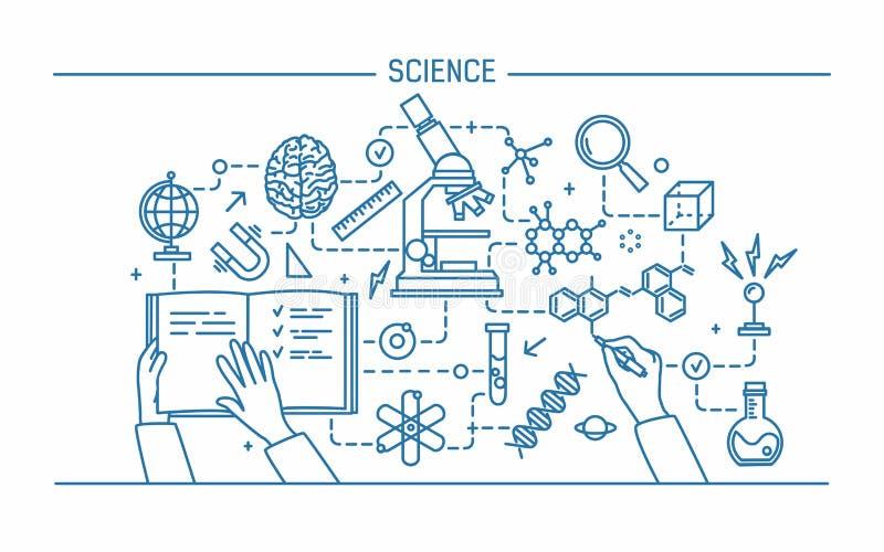 Kreskowej sztuki konturu wektoru ilustracja Nauki słowo i technologii pojęcie płaski projekta sztandar dla strony internetowej ilustracja wektor