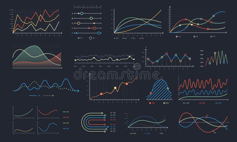 Kreskowy wykres Liniowy mapa przyrost, biznesowi diagramów wykresy i kolorowy histograma wykres, odizolowywaliśmy wektoru set ilustracja wektor