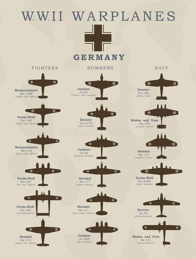 Krigsflygplan för världskrig II i konturlinjen illustrationer vid länder, Amerika, Storbritannien, Tyskland, Japan royaltyfri illustrationer