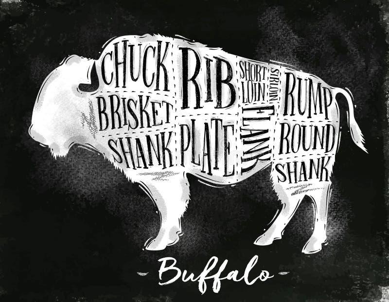 Krijt van de buffels het scherpe regeling vector illustratie
