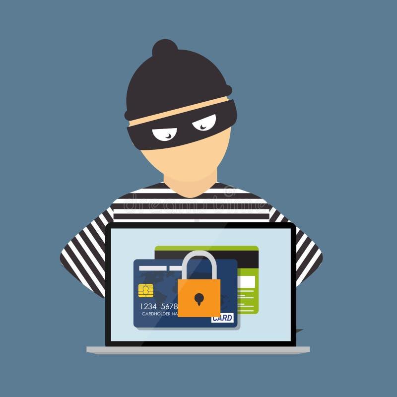 Download Krimineller Hacker, Konzept Des Betrugs, Cyber-Verbrechen Vektor Illustrat Vektor Abbildung - Illustration von flach, gefahr: 90230049