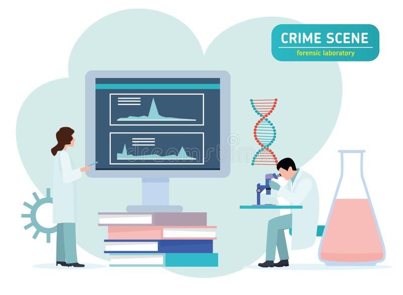 Kriminologlaborant som ser till och med ett mikroskop i ett laboratorium Rättsmedicinskt laboratorium brottslig plats vektor illustrationer
