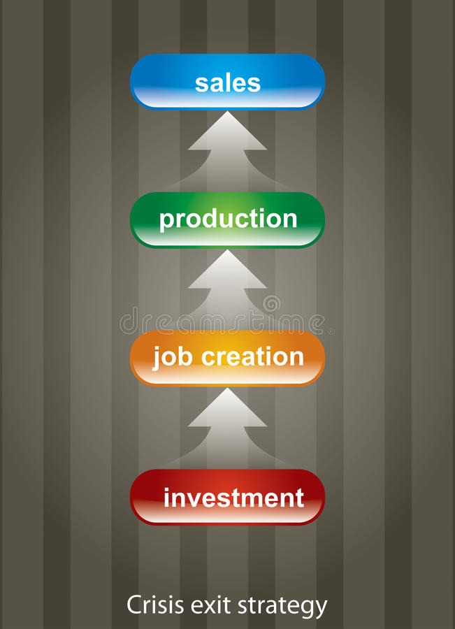 Krisen-Ausstiegsstrategie stock abbildung
