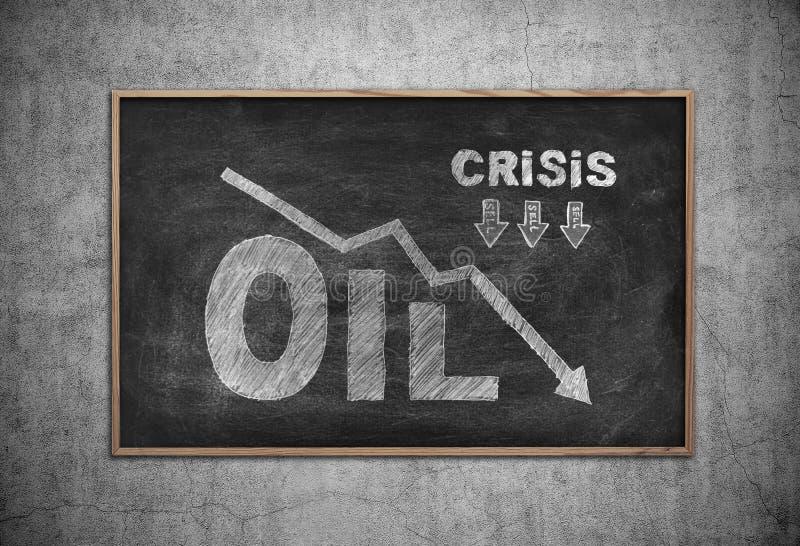 Krisendiagramm lizenzfreie abbildung