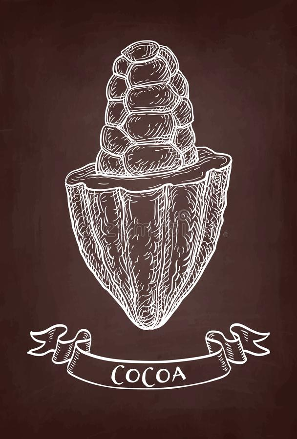 Krita skissar av kakao vektor illustrationer