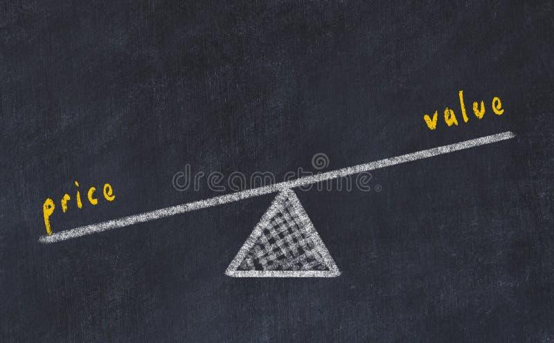 Kritabr?det skissar illustrationen Begrepp av j?mvikt mellan priset och v?rde arkivfoton
