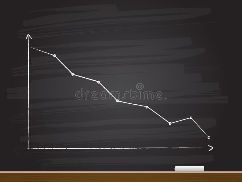 Kritahandteckning med det finansiella feldiagrammet ocks? vektor f?r coreldrawillustration stock illustrationer