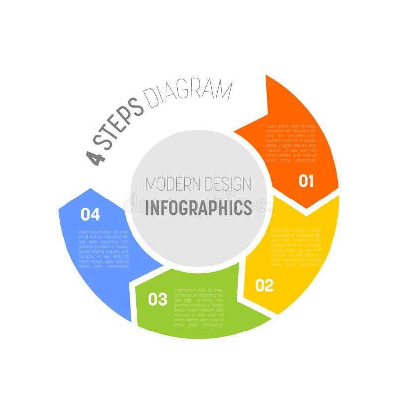 4 kroków proces nowożytny infographic diagram Wykresu szablon cztery strzała w okręgu Biznesowy pojęcie 4 kroka lub royalty ilustracja