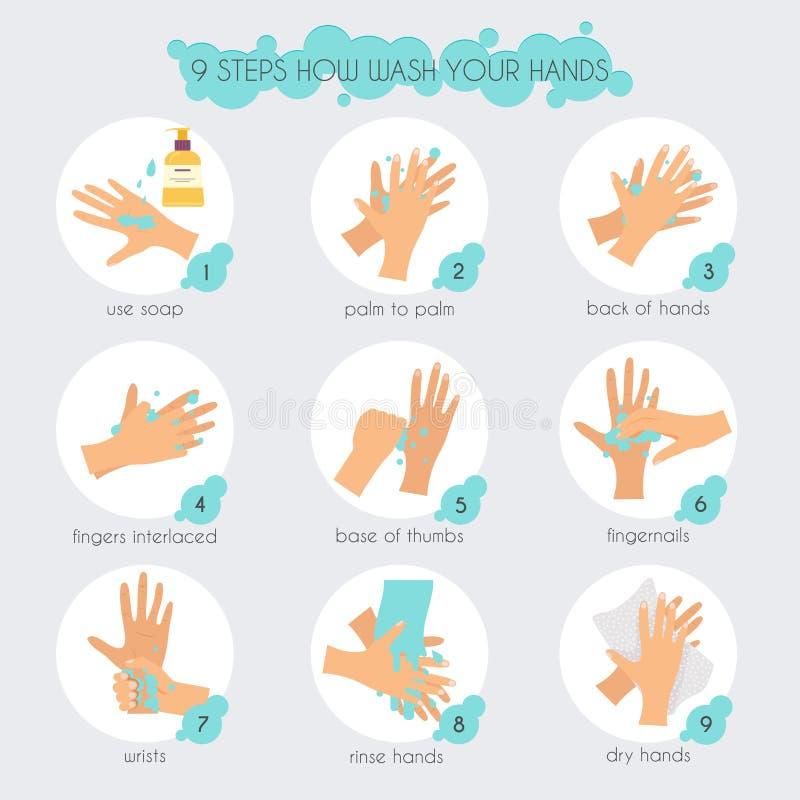 9 kroków stosownie myć twój ręki Płaskiego projekta nowożytny wektor ilustracji