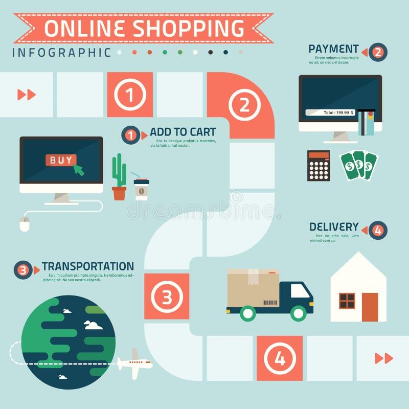 Krok dla online zakupy infographic ilustracja wektor