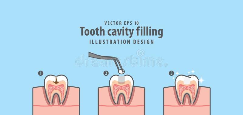 Krok zębu zagłębienia przekroju poprzecznego struktury podsadzkowy inside tokuje ilustracji