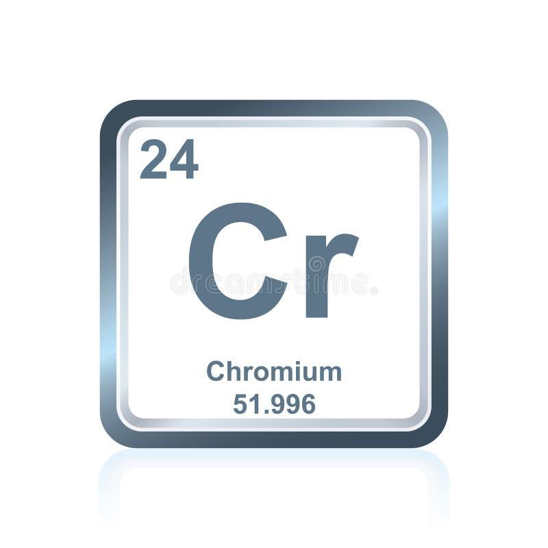 Krom för kemisk beståndsdel från den periodiska tabellen vektor illustrationer