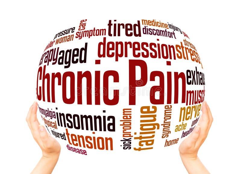 Kroniskt smärta begreppet för ordsfärmolnet arkivbild