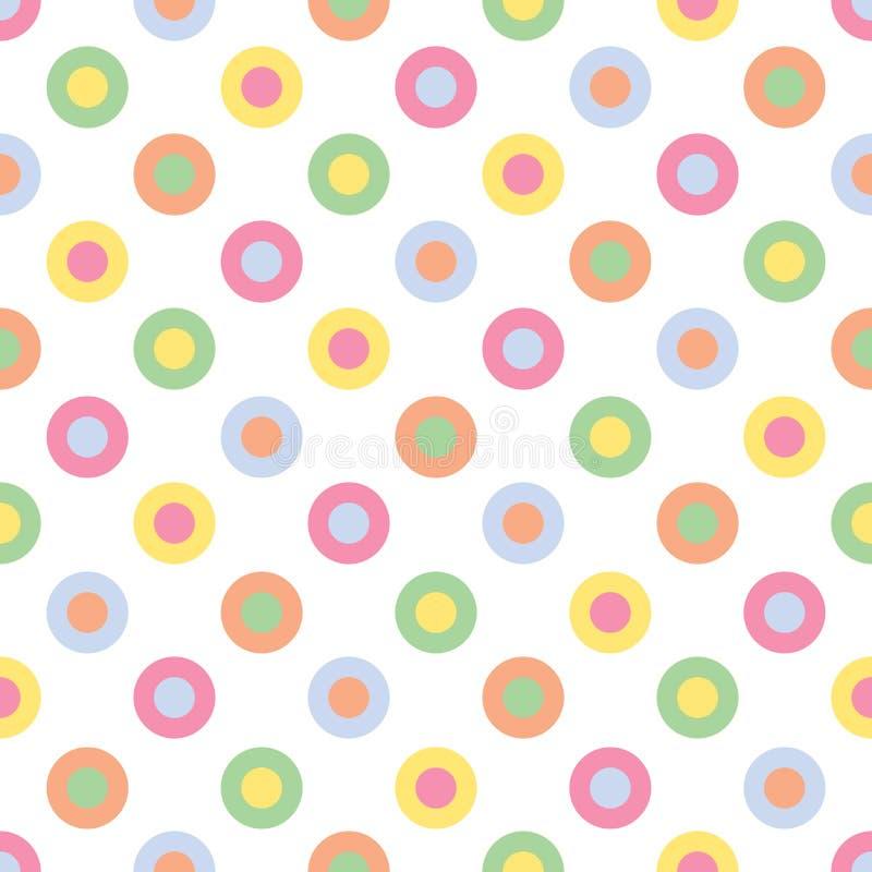kropkuje pastelową polkę royalty ilustracja