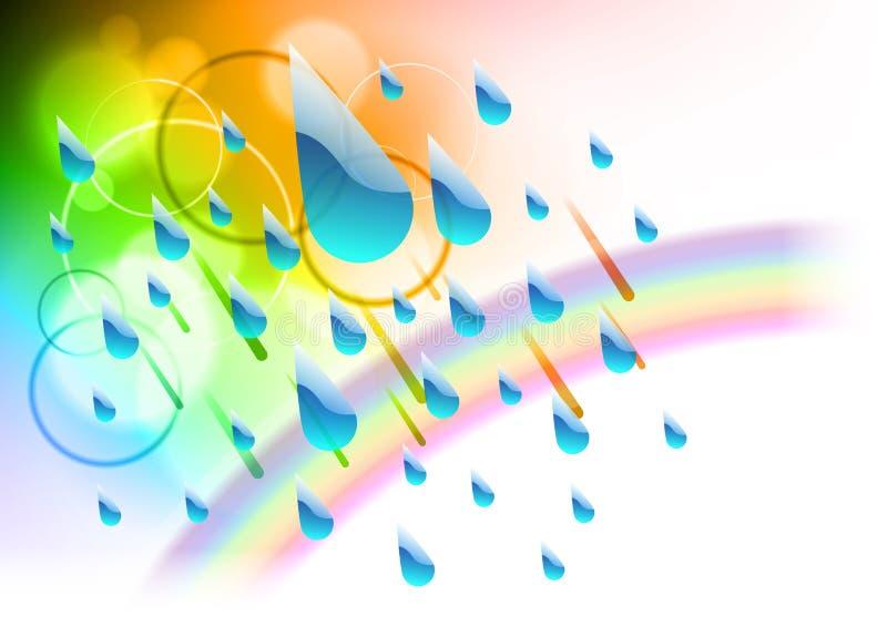 kropla deszcz royalty ilustracja