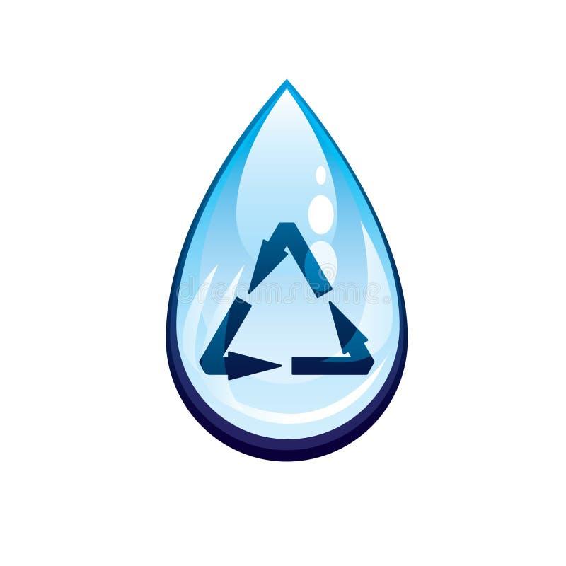 kropla przetwarza symbol wodę ilustracji