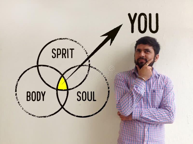 Kropp, ande och anda - dig - sunt meningsbegrepp royaltyfria bilder
