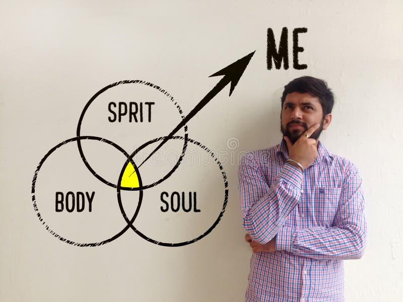 Kropp, ande och anda - mig - sunt meningsbegrepp arkivfoto