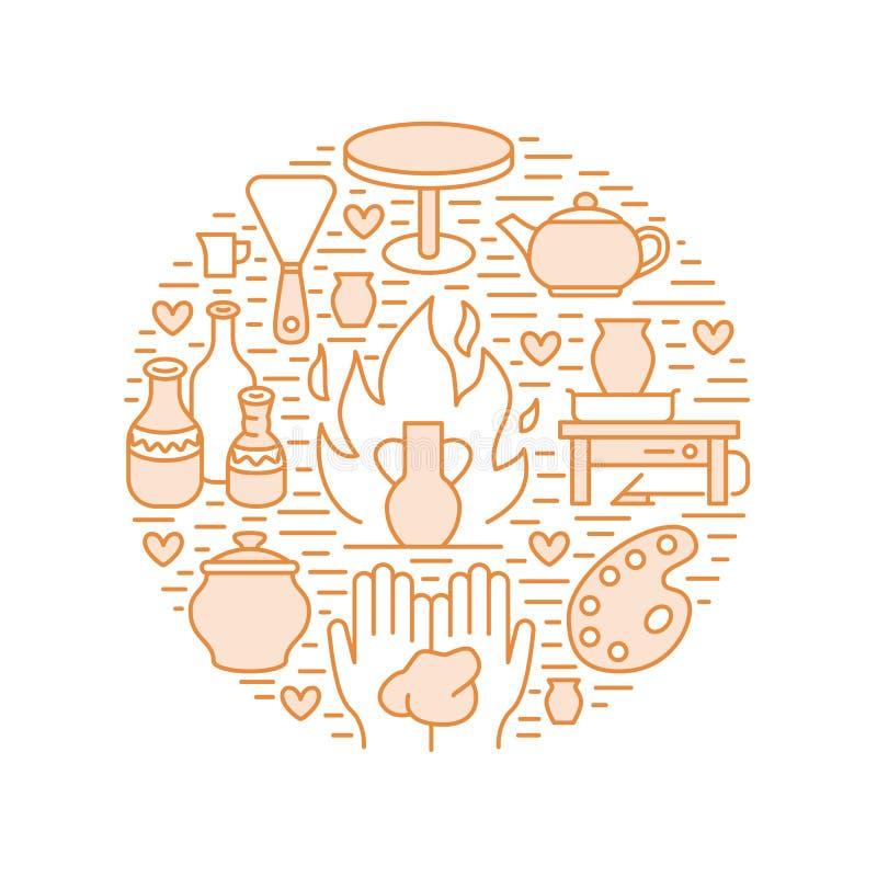 Krukmakeriseminariet, keramik klassificerar banerillustrationen Vektorlinje symbol av lerastudiohjälpmedel Handbyggnad vektor illustrationer