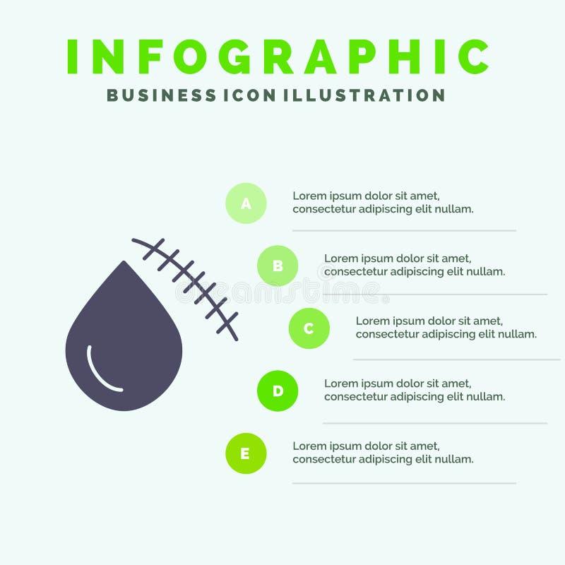 Krwawiący, krew, cięcie, uraz, Zdyszany Stały ikony Infographics 5 kroków prezentacji tło royalty ilustracja