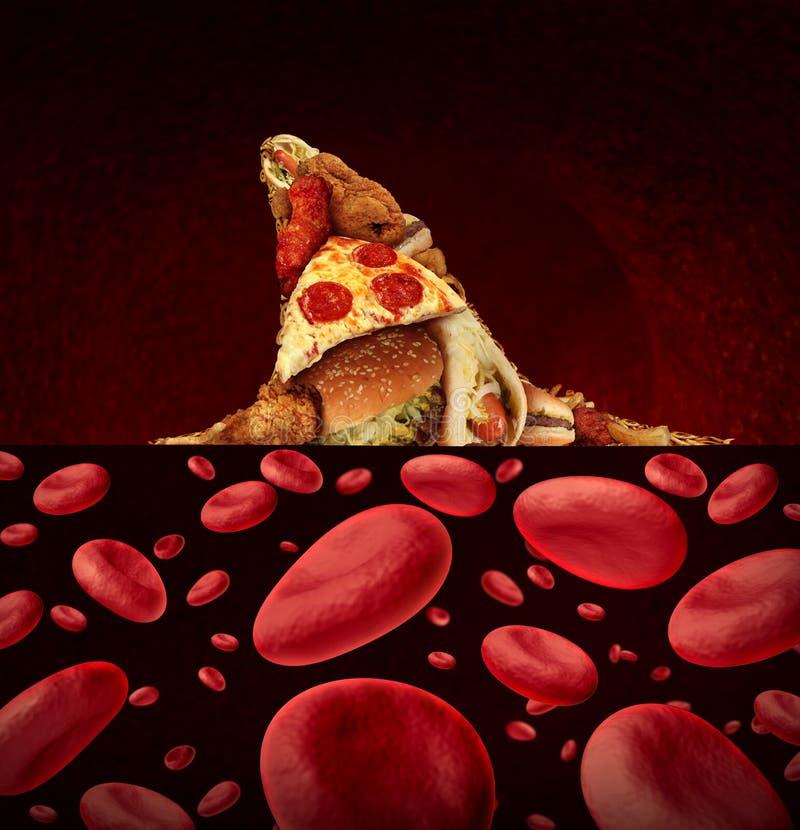 Krwionośnej choroby ryzyko royalty ilustracja