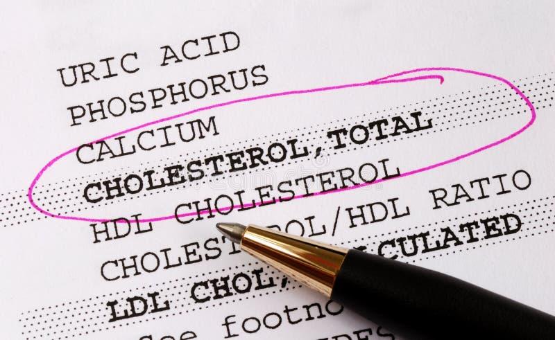 krwionośny cholesterolu ostrości raportu test zdjęcia royalty free