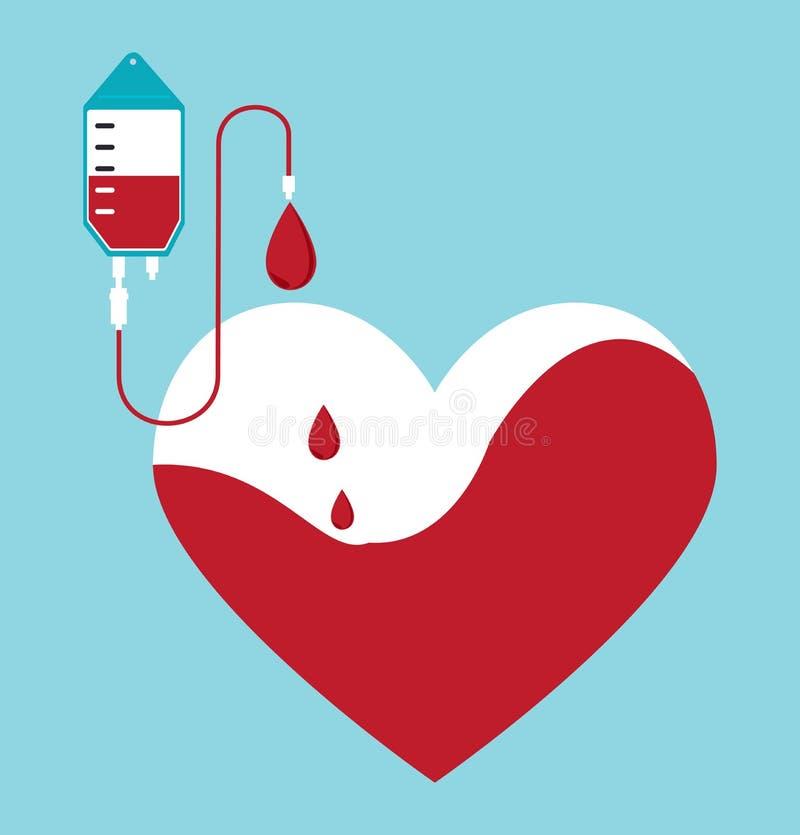 Krwionośny projekt ilustracja wektor