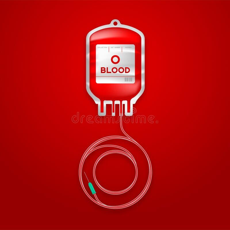 Krwionośny torba typ O czerwony kolor i abecadła O znak listowy kształt robić od sznura ilustraci ilustracji