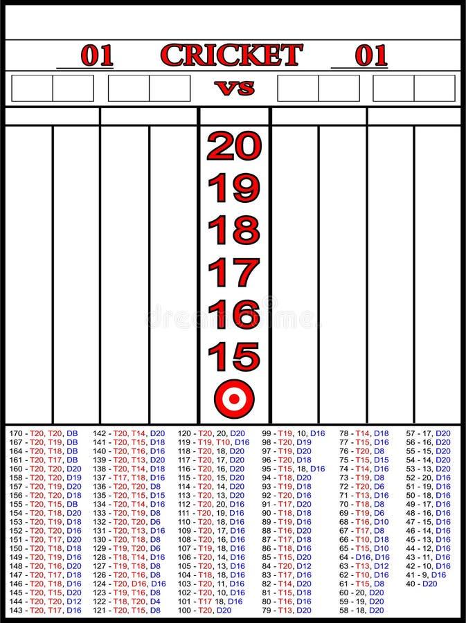 Krykiet tablica wyników & 01 strzałki gra zdjęcia royalty free
