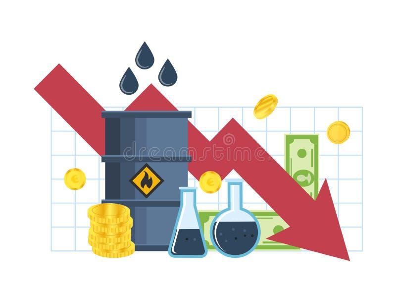 Kryzys, kropla w dochodach, zyski, spadek w koszcie olej ilustracji