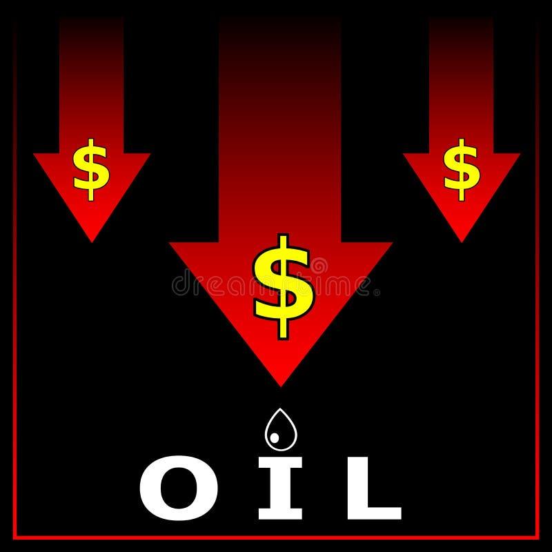 Kryzys naftowy. ilustracji