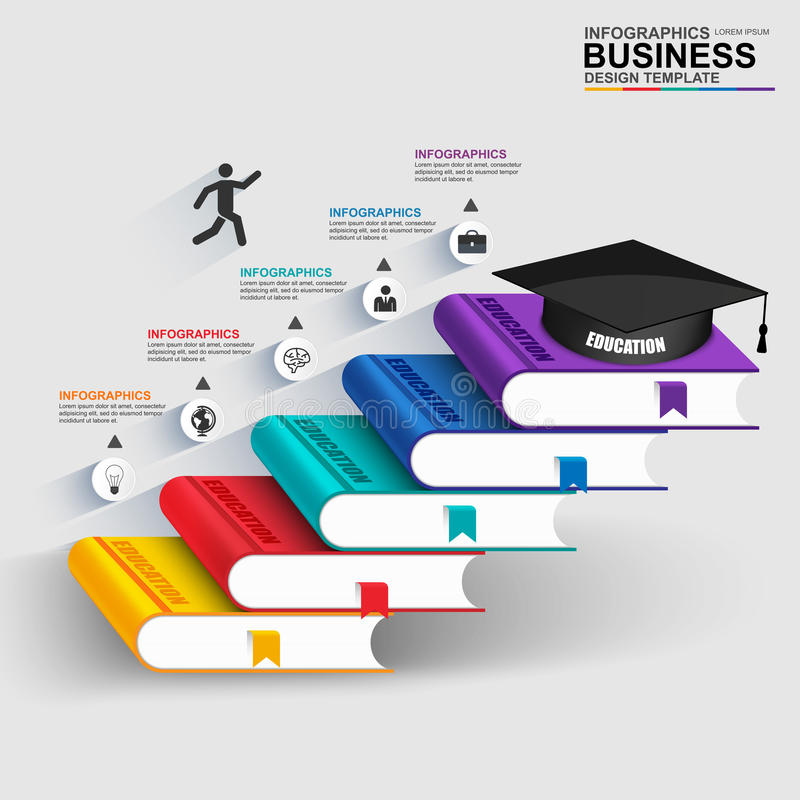 Książka kroka biznesowa edukacja infographic ilustracja wektor