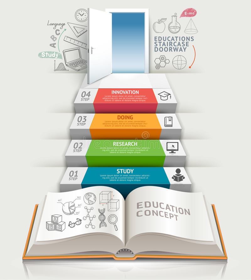 Książka kroka edukaci infographics ilustracja wektor