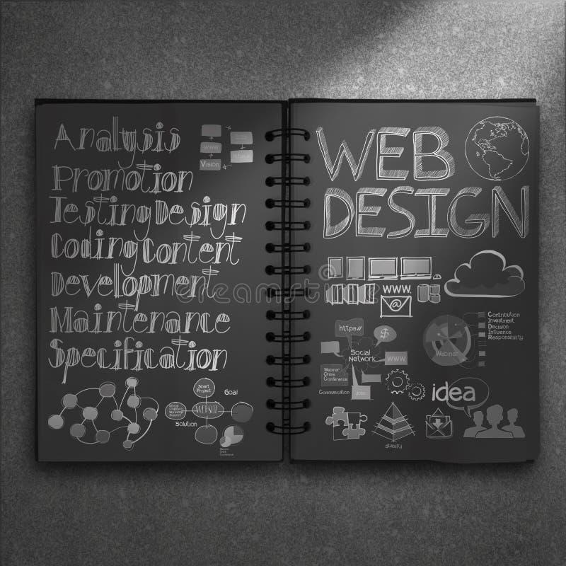 Książka ręka rysujący sieć projekta diagram ilustracja wektor