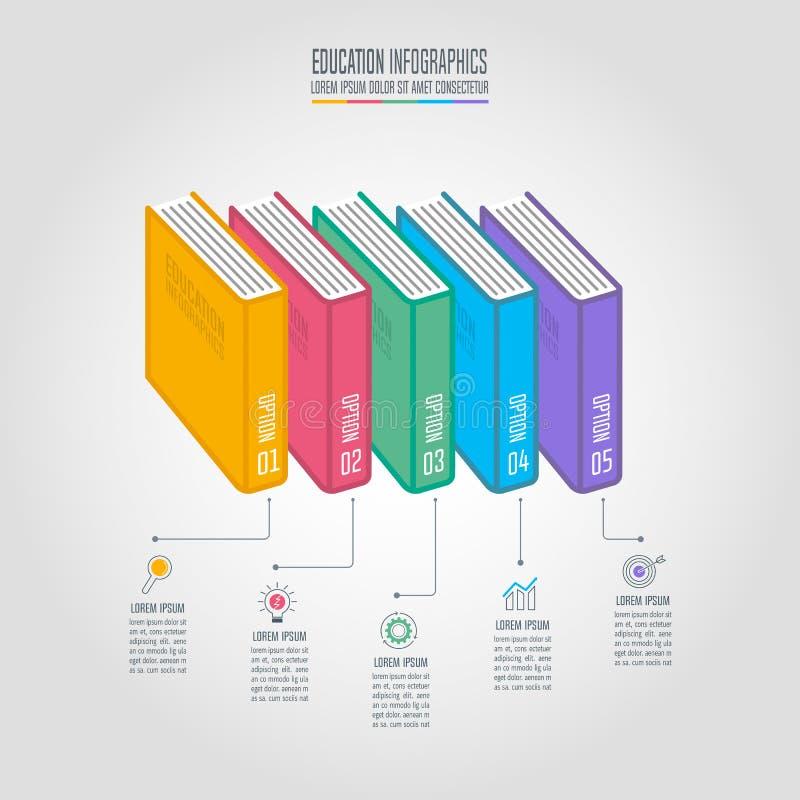 Książki z linia czasu projekta infographic wektorem royalty ilustracja